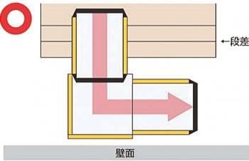 踊り場を使用することで、方向転換が可能になって車イスがスムーズに通行できる